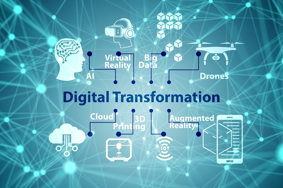 Digital transformation in 80 days – a travelogue