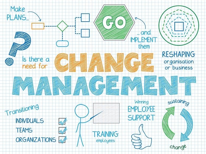 Change-Management: Die Top-3 Fehler bei Veränderungen in Unternehmen